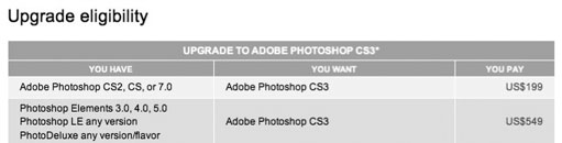 how to register photoshop 7.0