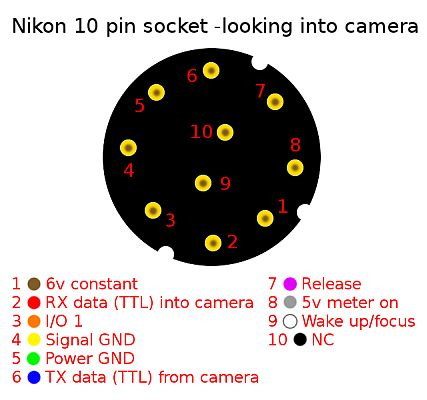 00bySF 542362084 microswitch trigger & 10 pin plug? one for the techs photo net Best Flash for Nikon D800 at gsmx.co